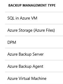 Backup Management Types